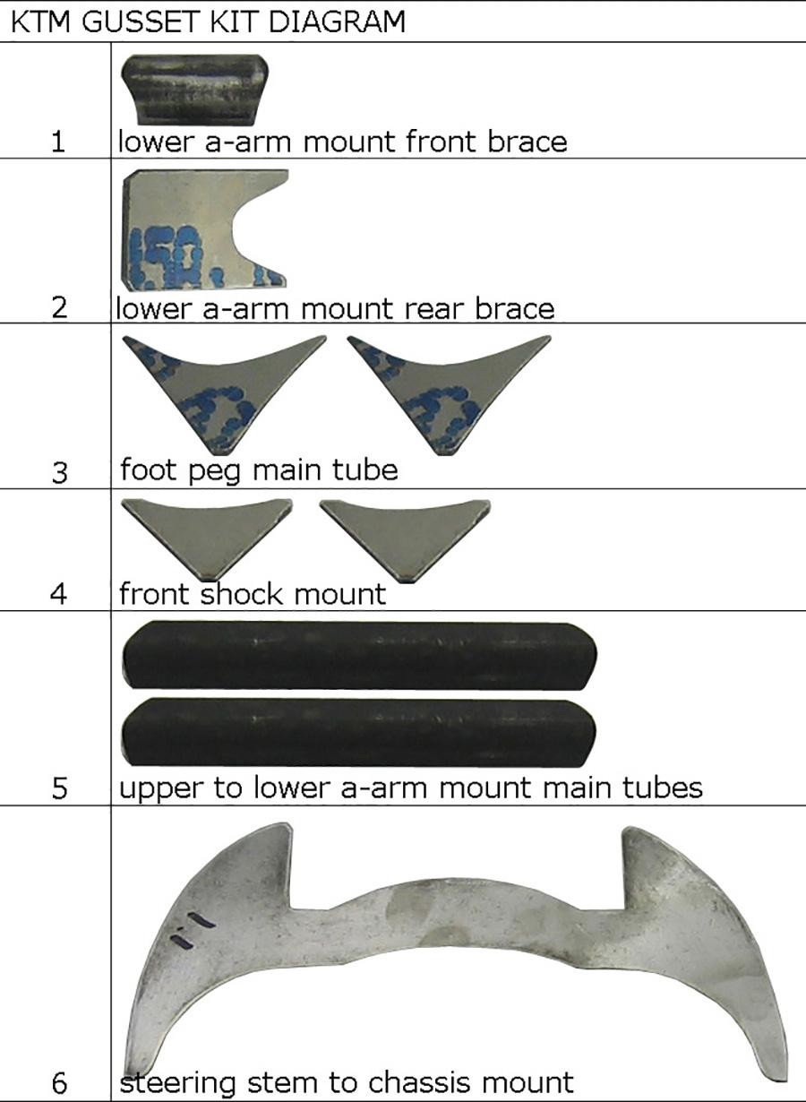 WALSH KTM Gusset kit (1)
